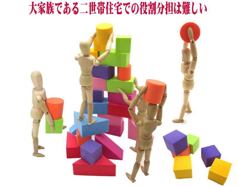 二世帯住宅での子供と親の役割分担