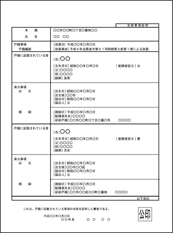 koseki-syoumei