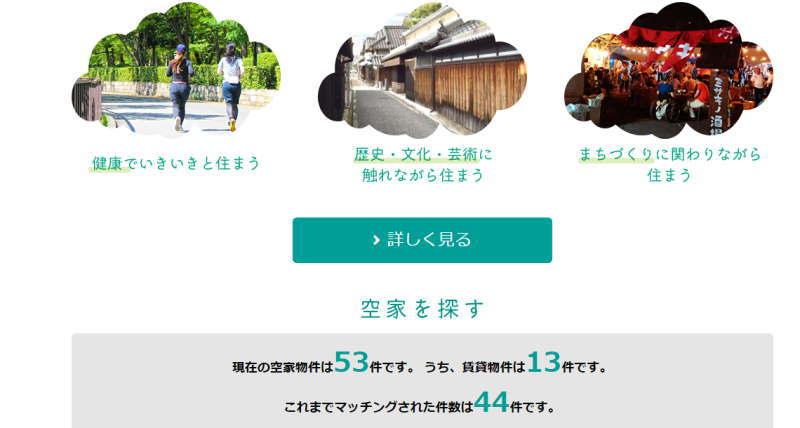 空き家バンク大阪