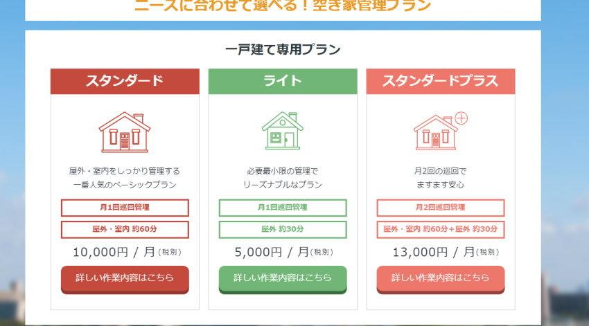 パナホームの空き家管理の値段